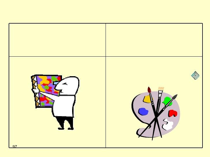 النشاط أمثلة المساهمة الخلقية الفنون التشكيلية