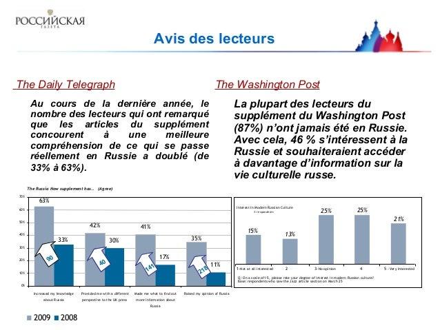 Témoignages des lecteurs français Russophile convaincu, j'ai lu avec le plus vif intérêt le premier numéro de la Russie d'...