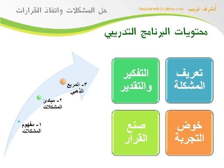 عرض حل المشكلات واتخاذ القرارات Slide 3