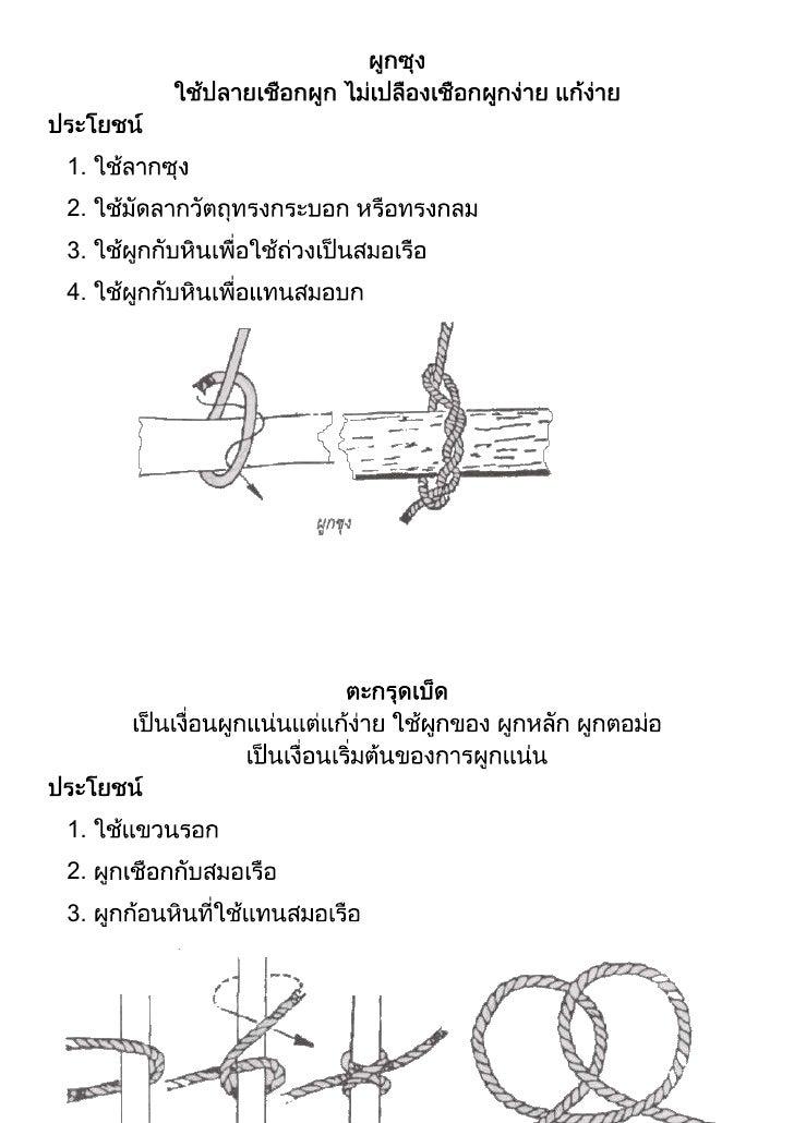 ผูกซุง<br />ใช้ปลายเชือกผูก ไม่เปลืองเชือกผูกง่าย แก้ง่าย<br />ประโยชน์ 1. ใช้ลากซุง 2. ใช้มัดลากวัตถุทรงกระบอก หรือทรงกลม...