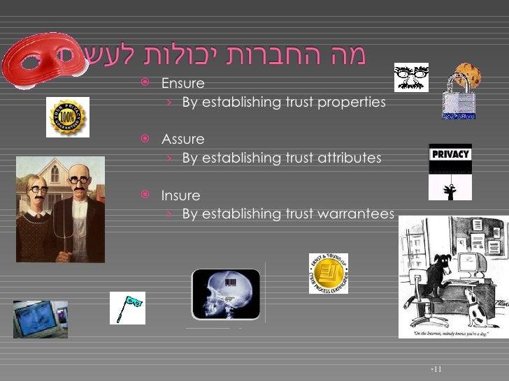 <ul><li>Ensure </li></ul><ul><ul><li>By establishing trust properties </li></ul></ul><ul><li>Assure </li></ul><ul><ul><li>...