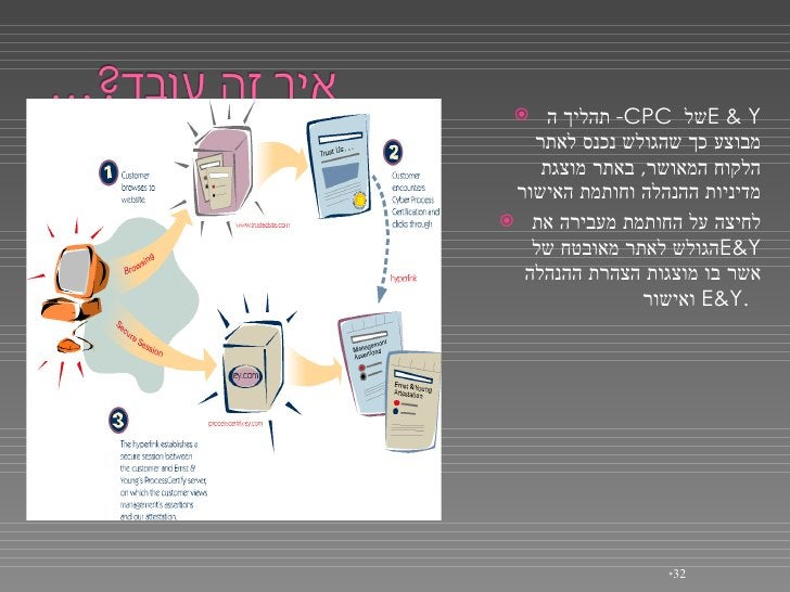 <ul><li>תהליך ה -  CPC  של  E & Y  מבוצע כך שהגולש נכנס לאתר הלקוח המאושר ,  באתר מוצגת מדיניות ההנהלה וחותמת האישור </li>...