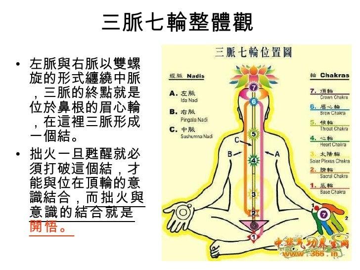 脈輪系統與聲波光療(上)