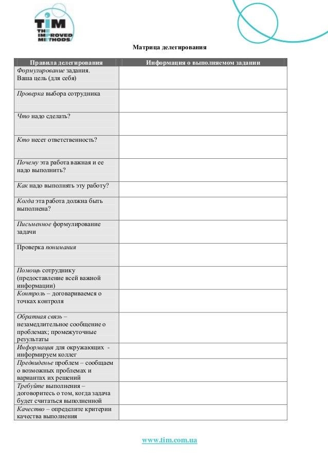 www.tim.com.ua Матрица делегирования Правила делегирования Информация о выполняемом задании Формулирование задания. Ваша ц...