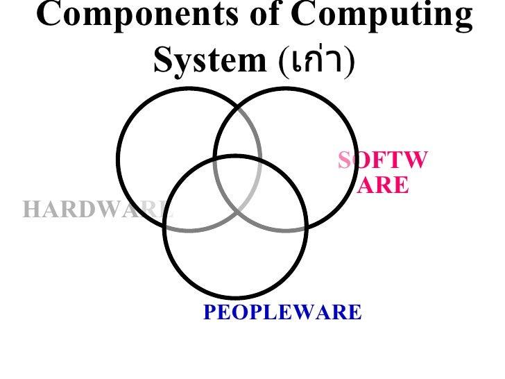 Components of Computing System  ( เก่า ) <ul><li>SOFTWARE </li></ul>PEOPLEWARE HARDWARE