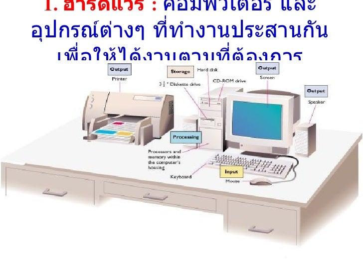 1.   ฮาร์ดแวร์  :  คอมพิวเตอร์ และอุปกรณ์ต่างๆ ที่ทำงานประสานกัน เพื่อให้ได้งานตามที่ต้องการ
