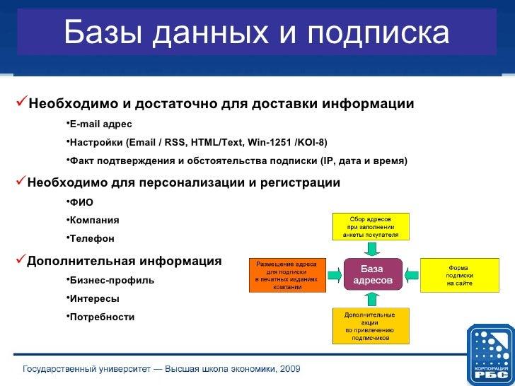 Базы данных и подписка <ul><li>Необходимо и достаточно для доставки информации </li></ul><ul><ul><ul><li>E-mail  адрес </l...