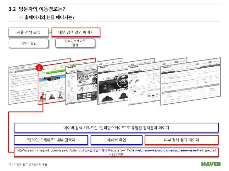 2.1  네이버웹로그 분석은?<br />광고주센터 > 계정정보 > 정보관리 > 웹로그 분석<br />네이버 키워드 광고를 제휴업체의 웹 로그 분석을 통해서 무료로 광고 효과를 측정하고, <br />네이버 키워드 광고 관...