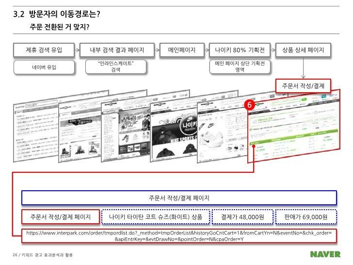 2.4  보고서 이해하기<br />광고주센터 > 광고효과보고서<br />직접 전환 수: 광고를 통해 유입된 트래픽이 동일한 세션 (30분) 안에 일으킨 전환 수<br />간접 전환 수: 광고를 통해 유입된 트래픽이15일...