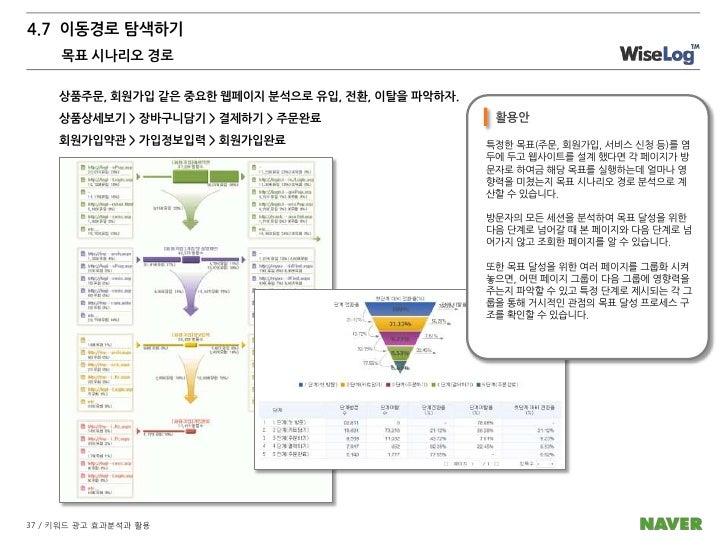 4.1  웹로그 분석, 뭐가 다른가?<br />키워드 광고 효과 측정만 할 것인가?<br />복잡한 웹사이트의 각 서비스와 상품을 어떻게 얼마나 이용하는지 이해<br />어떤 경로로 시작하여 어떻게 중요한 행동을 하고 ...