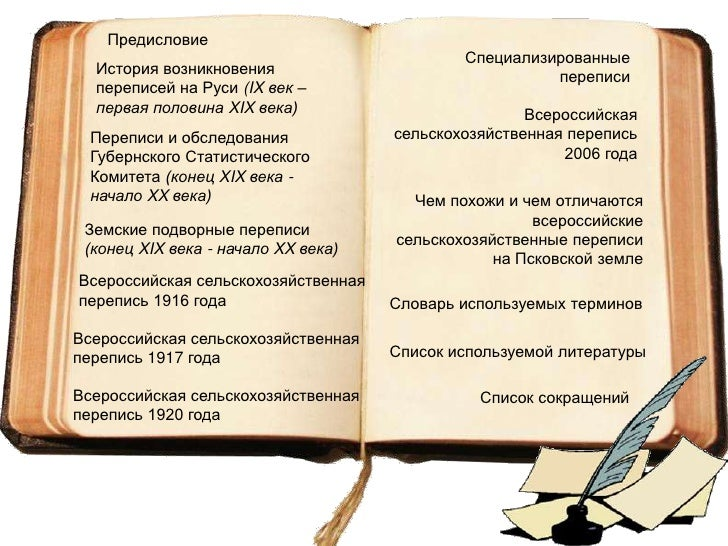 Сельскохозяйственные переписи на Псковской земле Slide 2