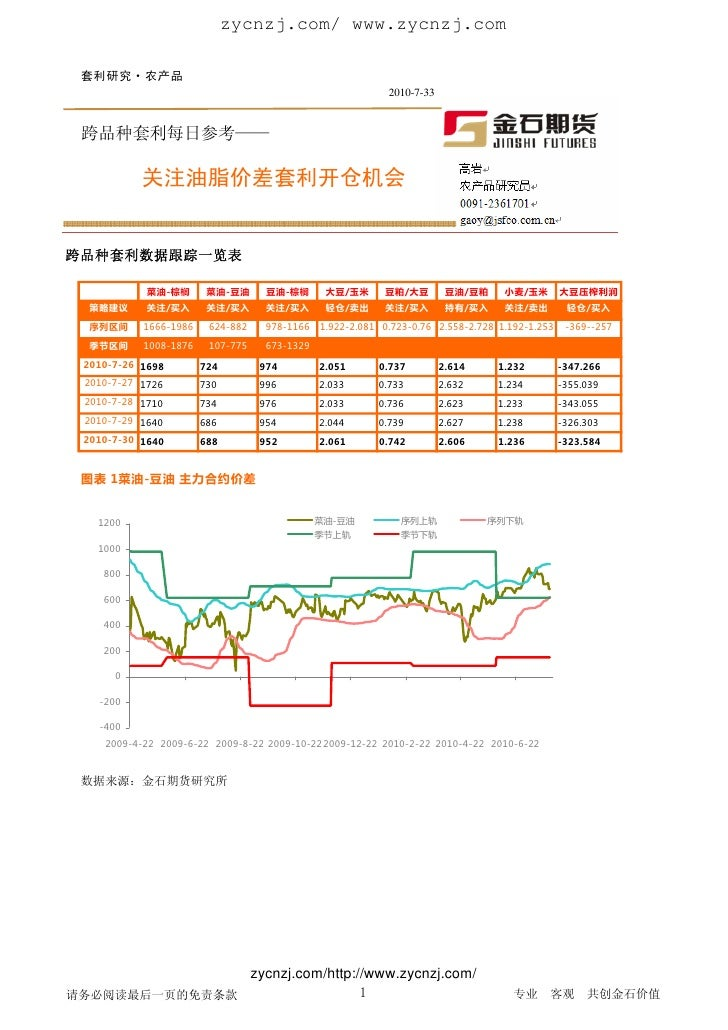 zycnzj.com/ www.zycnzj.com   套利研究·农产品                                                             2010-7-33    跨品种套利每日参考——...