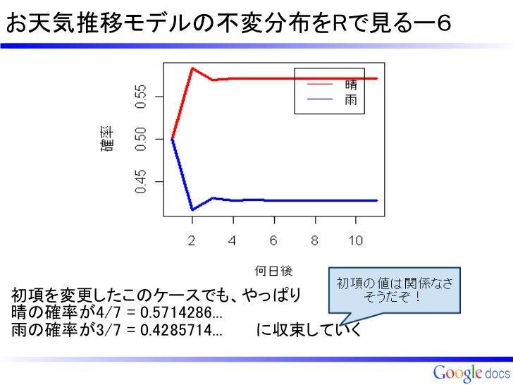 お天気推移モデルの不変分布をRで見るー6初項を変更したこのケースでも、やっぱり晴の確率が4/7 =0.5714286...雨の確率が3/7 =0.4285714...   に収束していく