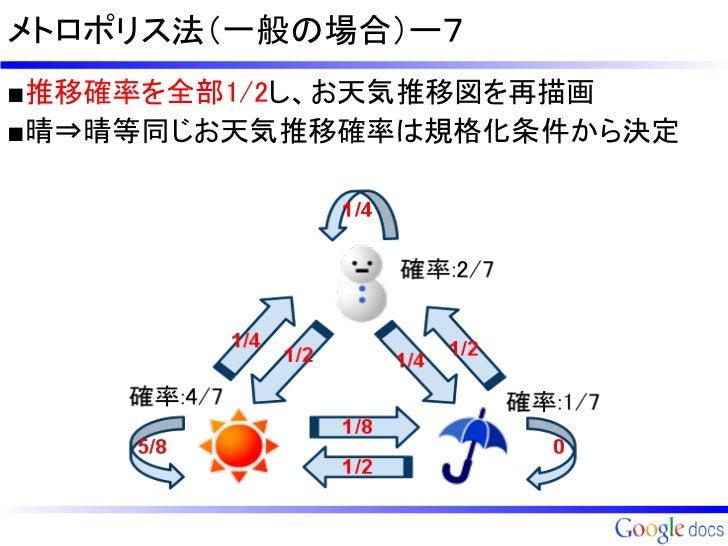 メトロポリス法(一般の場合)ー7■推移確率を全部1/2し、お天気推移図を再描画■晴⇒晴等同じお天気推移確率は規格化条件から決定