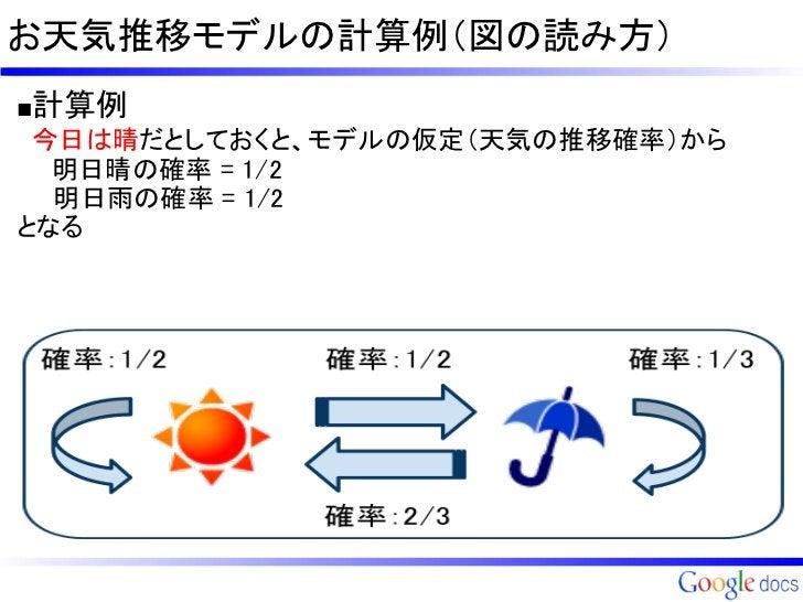 お天気推移モデルの計算例(図の読み方)■計算例 今日は晴だとしておくと、モデルの仮定(天気の推移確率)から  明日晴の確率 =1/2  明日雨の確率 = 1/2となる