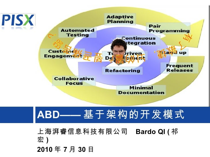 ABD—— 基于架构的开发模式 上海湃睿信息科技有限公司  Bardo QI ( 祁宏 ) 2010 年 7 月 30 日