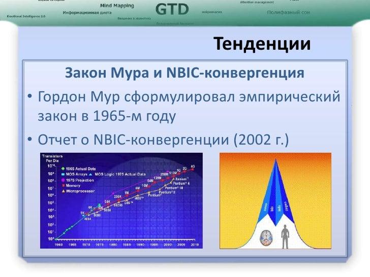 Дорожная карта усиления интеллекта Slide 2