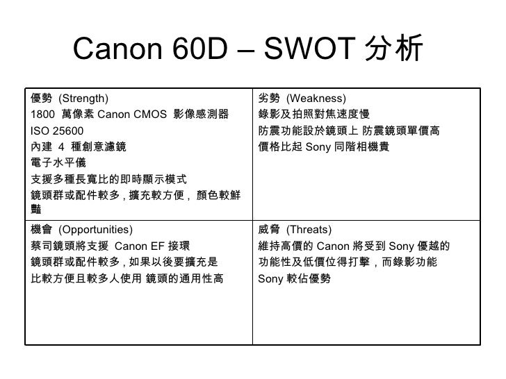 Canon SWOT Analysis, Competitors & USP