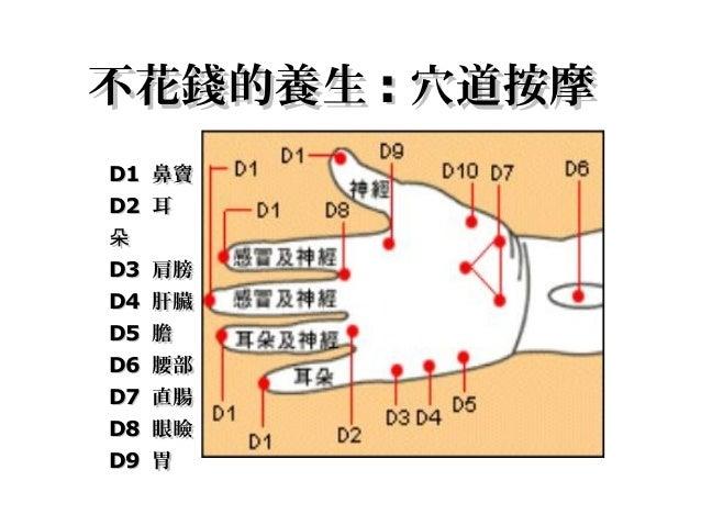不花錢的養生不花錢的養生 :: 穴道按摩穴道按摩 D1D1 鼻竇鼻竇 D2D2 耳耳 朵朵 D3D3 肩膀肩膀 D4D4 肝臟肝臟 D5D5 膽膽 D6D6 腰部腰部 D7D7 直腸直腸 D8D8 眼瞼眼瞼 D9D9 胃胃