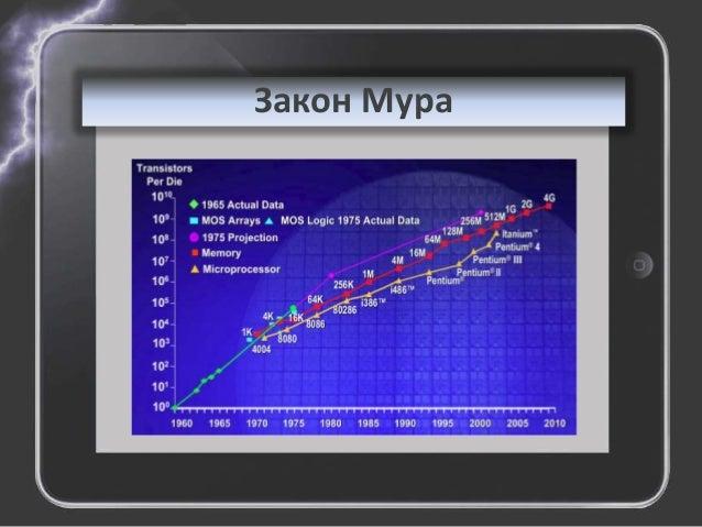 Классификация методов усиления интеллекта Slide 2