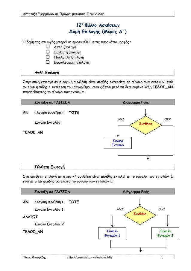 Ανάπτυξη Εφαρμογών σε Προγραμματιστικό Περιβάλλον Νίκος Μιχαηλίδης http://users.sch.gr/nikmichailidis 1 12ο Φύλλο Ασκήσεων...