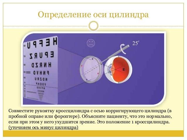 Продукты для снижения внутриглазного давления