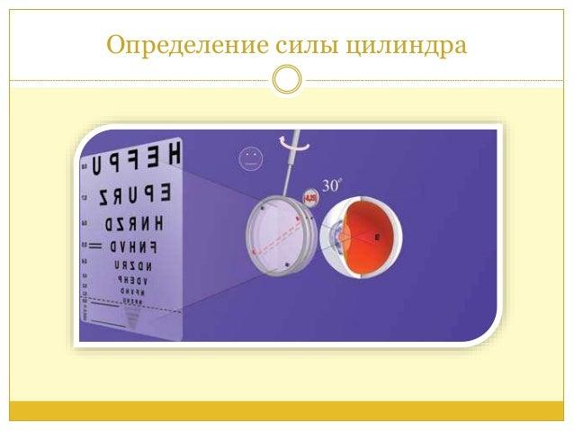 Коррекции зрения astana vision