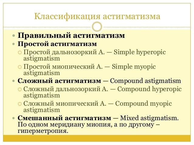 астигматизм и его коррекция
