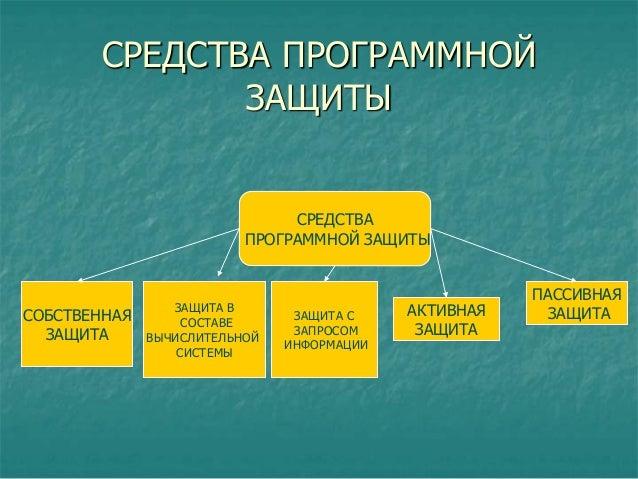 программная защита Slide 3