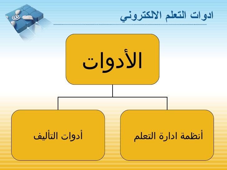 ادوات التعلم الالكتروني الأدوات أدوات التأليف أنظمة ادارة التعلم