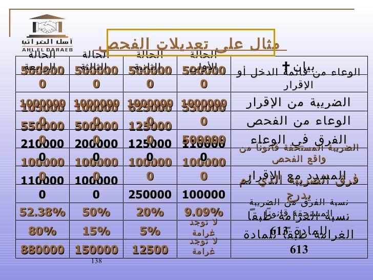ضريبة الدخل