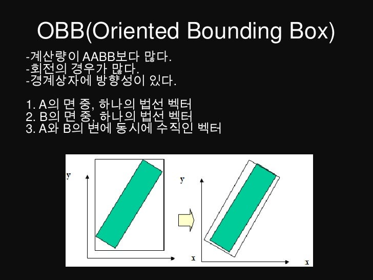OBB(Oriented Bounding Box)<br />-계산량이AABB보다 많다.<br />-회전의 경우가 많다.<br /><ul><li>경계상자에 방향성이 있다.</li></ul>1. A의 면 중, 하나의 법선 벡...
