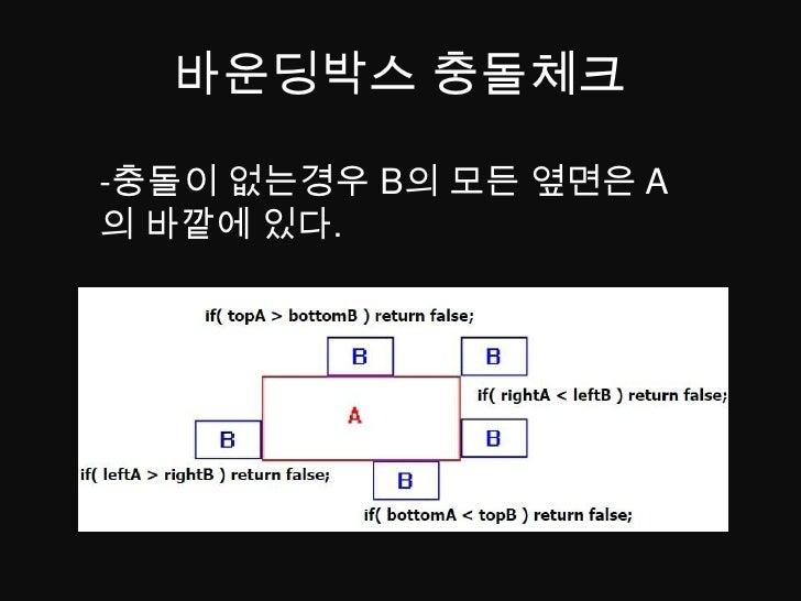 바운딩박스 충돌체크<br />-충돌이 없는경우B의 모든 옆면은 A의 바깥에 있다.<br />