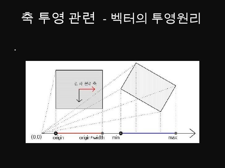 비교적 오브젝트의 수가 적고 거리가 떨어져있는 경우 적합.</li></li></ul><li>그리드 방식<br /><ul><li>동일한 간격의 그리드에 오브젝트를 배치