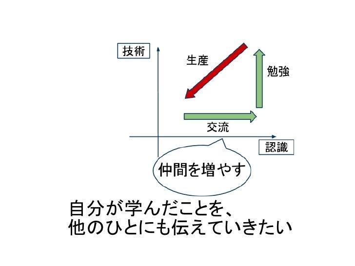 ボーイスカウト                                                   の規則                                                   - Koji SHI...