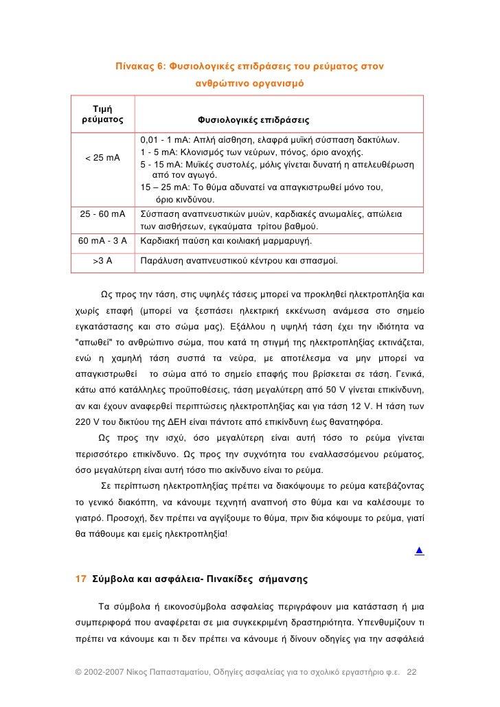 Πίνακαρ 6: Φςζιολογικέρ επιδπάζειρ ηος πεύμαηορ ζηον                             ανθπώπινο οπγανιζμό   Σιμή πεύμαηορ      ...