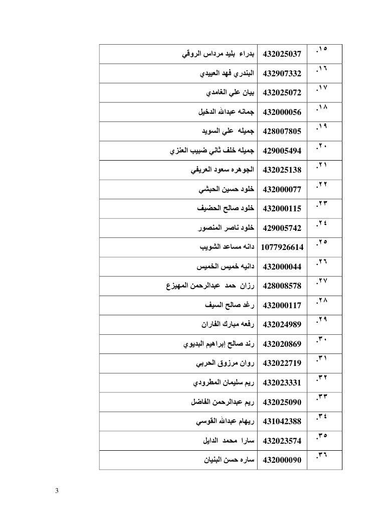 51.        تذراء تهٛذ يزداص انزٔلٙ     730520234                                                61.             ا...