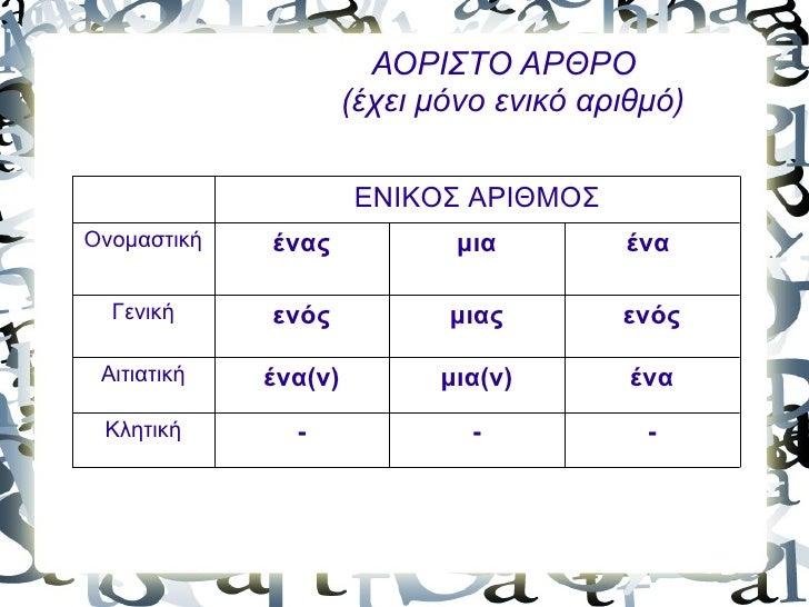 ΑΟΡΙΣΤΟ ΑΡΘΡΟ (έχει μόνο ενικό αριθμό) ΕΝΙΚΟΣ ΑΡΙΘΜΟΣ Ονομαστική ένας μια ένα Γενική ενός μιας ενός Αιτιατική ένα(ν) μια(...