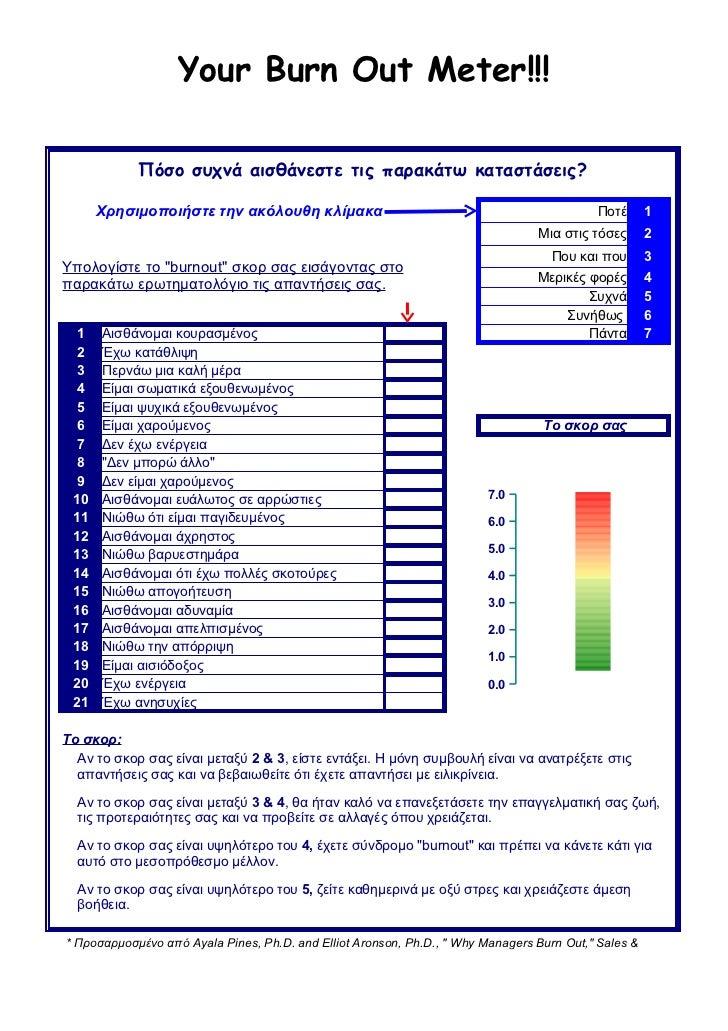 Your Burn Out Meter!!!             Πόσο συχνά αισθάνεστε τις παρακάτω καταστάσεις?      Χρησιμοποιήστε την ακόλουθη κλίμακ...