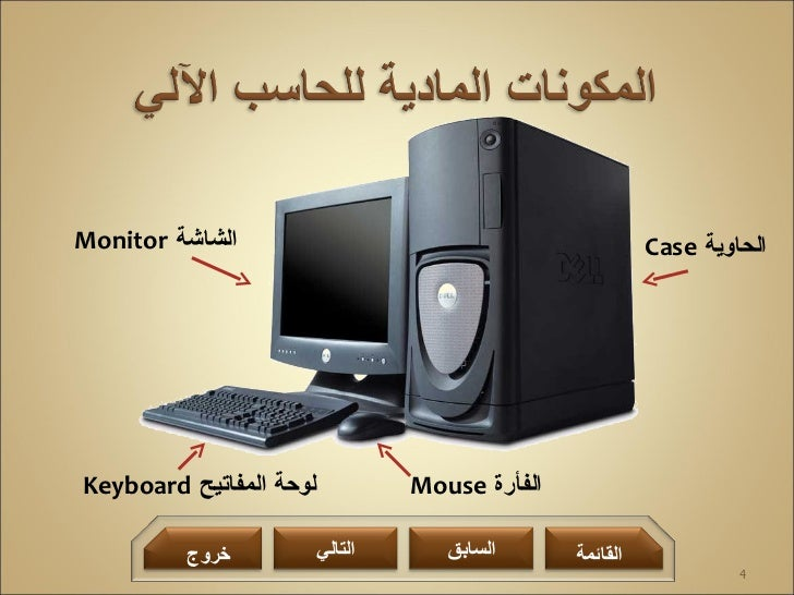 مكونات الحاسب الآلي بالصور Ppt