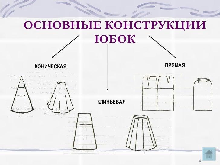 Чертеж клиньевые юбки