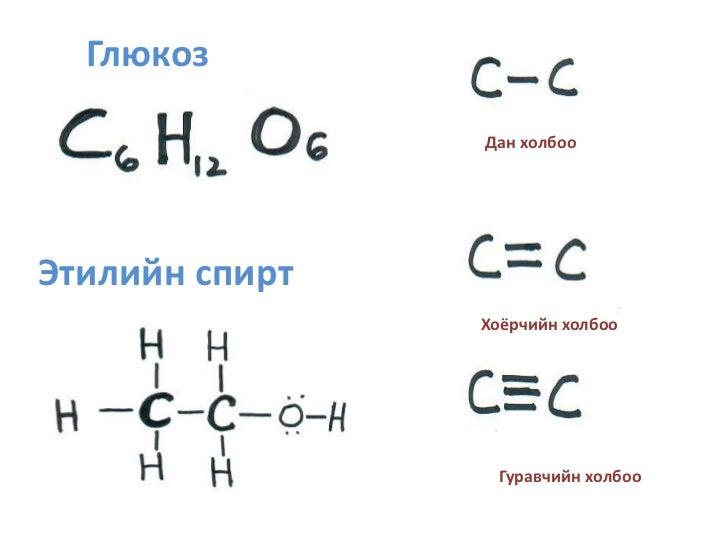 Глюкоз<br />Дан холбоо<br />Этилийн спирт<br />Хоёрчийн холбоо<br />Гуравчийн холбоо<br />