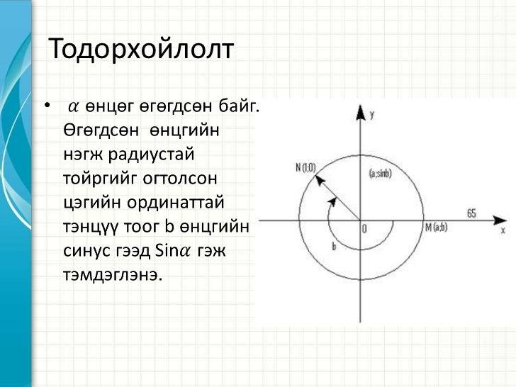 Тодорхойлолт<br />𝛼 өнцөг өгөгдсөн байг. Өгөгдсөн  өнцгийн нэгж радиустай тойргийг огтолсон цэгийн ординаттай тэнцүү тоог ...