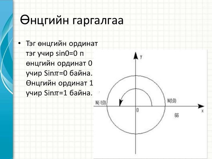 Өнцгийн гаргалгаа<br />Тэг өнцгийн ординат тэг учир sin0=0 п өнцгийн ординат 0 учир Sin𝜋=0 байна.Өнцгийн ординат 1 учир Si...