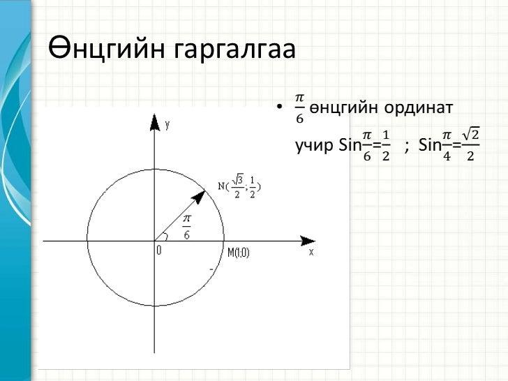 Өнцгийн гаргалгаа<br />𝜋6 өнцгийн ординат  учир Sin𝜋6=12   ;  Sin𝜋4=22<br /><br />