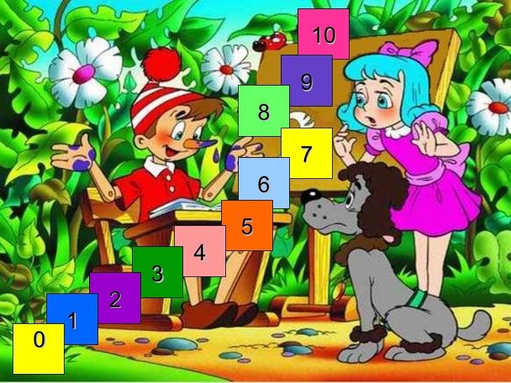<ul>10 </ul><ul>9 </ul><ul>8 </ul><ul>7 </ul><ul>6 </ul><ul>5 </ul><ul>4 </ul><ul>3 </ul><ul>2 </ul><ul>1 </ul><ul>0 </ul>