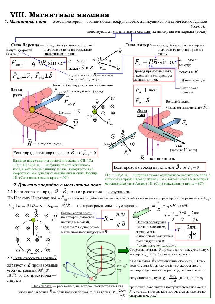 по 8 магнитное шпаргалка поле класс физике
