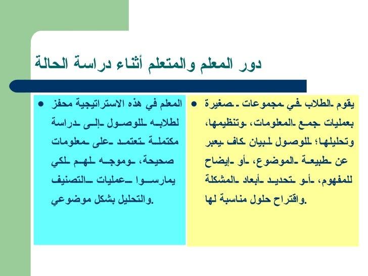 دور المعلم والمتعلم أثناء دراسة الحالة <ul><li>المعلم في هذه الاستراتيجية محفز لطلابه للوصول إلى دراسة مكتملة تعتمد على مع...