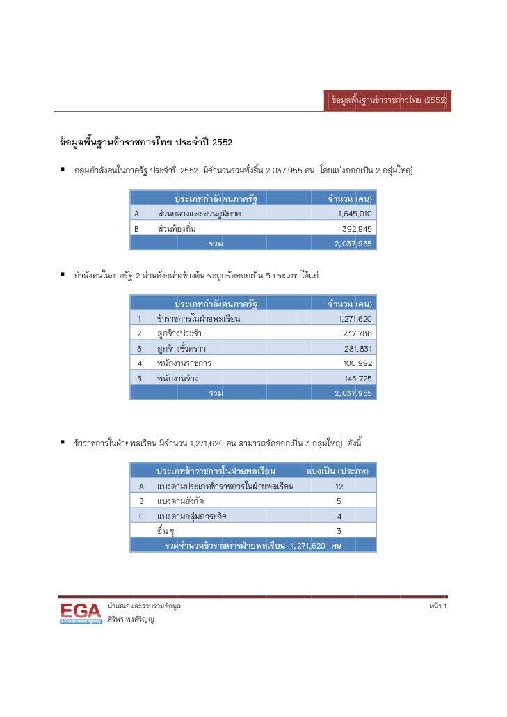 ข้อมูลพื้นฐานข้าราชการไทย (2552)ข้อมูลพืนฐานข้ารา        ้       าชการไทย ประจําปี 2552                         ป    กลุ่...