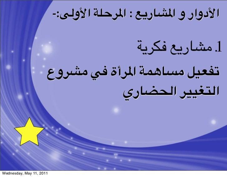 -‐:Q&وV اE,T(4دوار و ا4/#ر.- : اVا                                                   09!:; <91. >=(ر ...